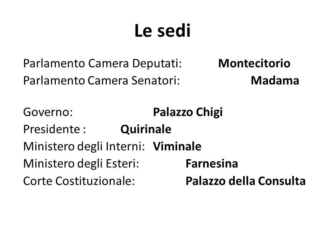 Le sedi ParlamentoCamera Deputati:Montecitorio Parlamento Camera Senatori:Madama Governo:Palazzo Chigi Presidente :Quirinale Ministero degli Interni: