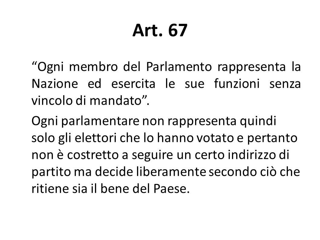 Art. 67 Ogni membro del Parlamento rappresenta la Nazione ed esercita le sue funzioni senza vincolo di mandato. Ogni parlamentare non rappresenta quin