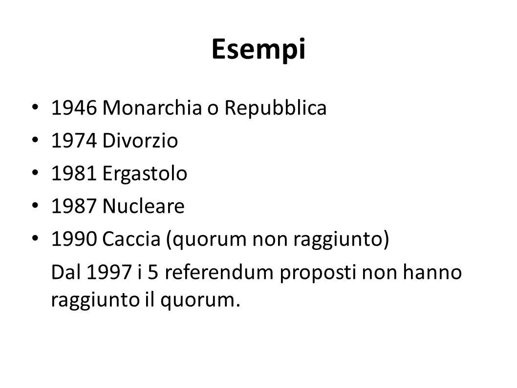 Esempi 1946 Monarchia o Repubblica 1974 Divorzio 1981 Ergastolo 1987 Nucleare 1990 Caccia (quorum non raggiunto) Dal 1997 i 5 referendum proposti non