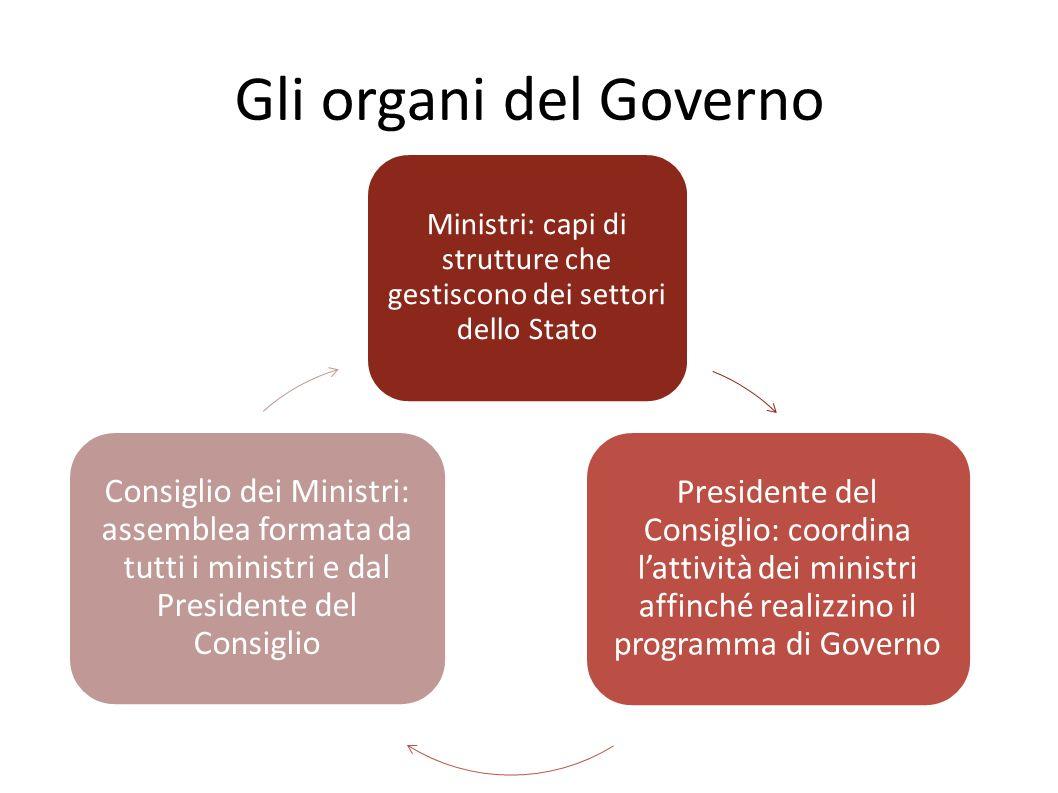Gli organi del Governo Ministri: capi di strutture che gestiscono dei settori dello Stato Presidente del Consiglio: coordina lattività dei ministri af