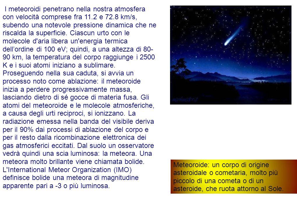 I meteoroidi penetrano nella nostra atmosfera con velocità comprese fra 11.2 e 72.8 km/s, subendo una notevole pressione dinamica che ne riscalda la s
