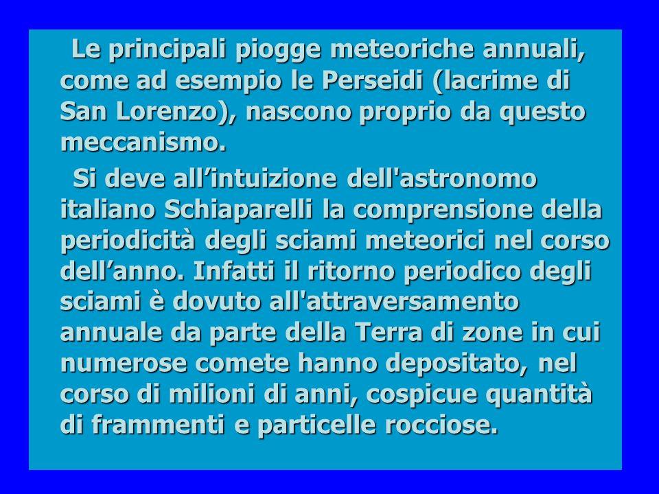Le principali piogge meteoriche annuali, come ad esempio le Perseidi (lacrime di San Lorenzo), nascono proprio da questo meccanismo.