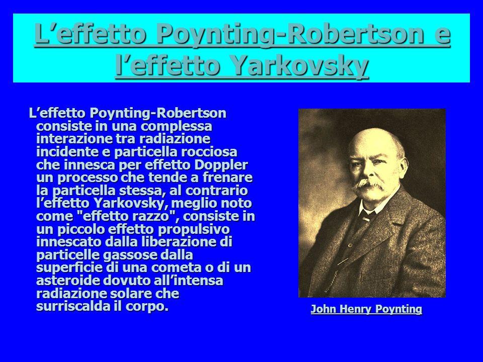 Leffetto Poynting-Robertson e leffetto Yarkovsky Leffetto Poynting-Robertson consiste in una complessa interazione tra radiazione incidente e particella rocciosa che innesca per effetto Doppler un processo che tende a frenare la particella stessa, al contrario leffetto Yarkovsky, meglio noto come effetto razzo , consiste in un piccolo effetto propulsivo innescato dalla liberazione di particelle gassose dalla superficie di una cometa o di un asteroide dovuto allintensa radiazione solare che surriscalda il corpo.