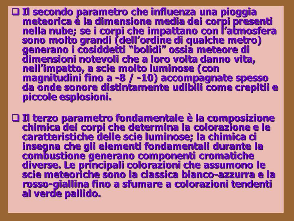 Il secondo parametro che influenza una pioggia meteorica è la dimensione media dei corpi presenti nella nube; se i corpi che impattano con latmosfera sono molto grandi (dellordine di qualche metro) generano i cosiddetti bolidi ossia meteore di dimensioni notevoli che a loro volta danno vita, nellimpatto, a scie molto luminose (con magnitudini fino a -8 / -10) accompagnate spesso da onde sonore distintamente udibili come crepitii e piccole esplosioni.