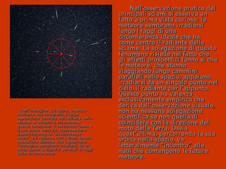 (nellimmagine qui sopra, ottenuta mediante una fotografia a lunga esposizione centrata sul radiante dello sciame, si evidenzia chiaramente questo fenomeno: il cerchietto rosso e il suo punto centrale, rappresentano rispettivamente la circonferenza ideale e il radiante sovra citati, le scie meteoriche bianche che contornano limmagine sembrano irradiarsi da un unico punto e disporsi paralleli ai raggi della circonferenza).