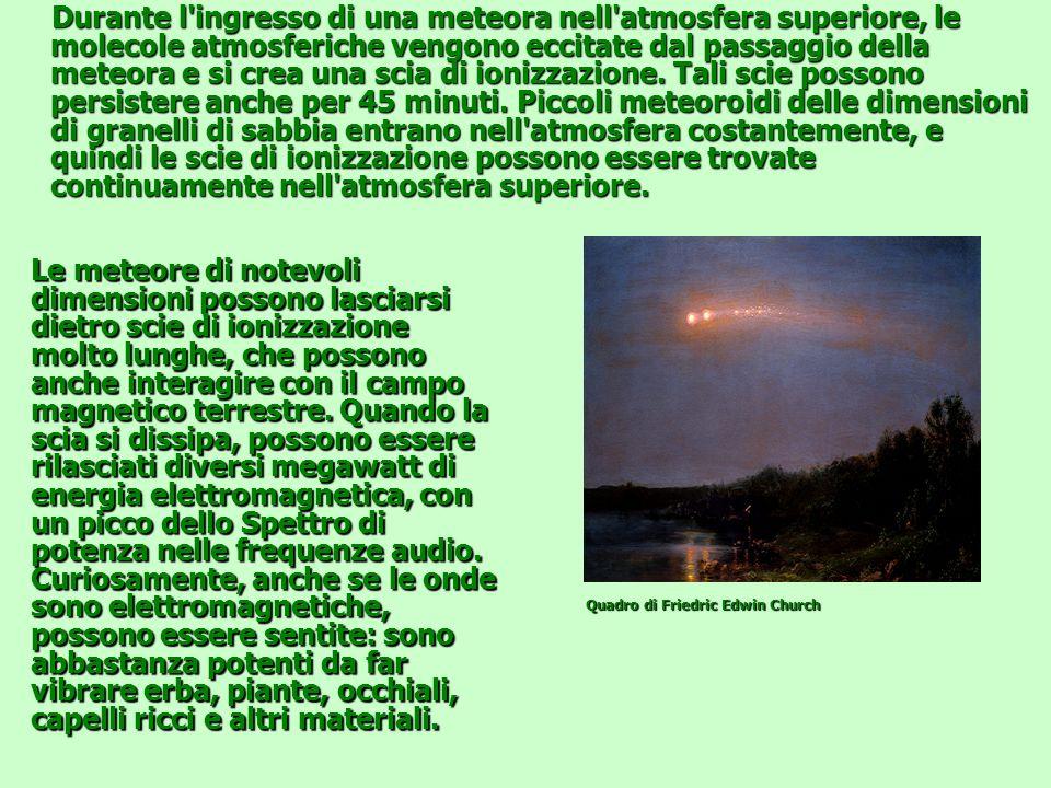 Durante l ingresso di una meteora nell atmosfera superiore, le molecole atmosferiche vengono eccitate dal passaggio della meteora e si crea una scia di ionizzazione.