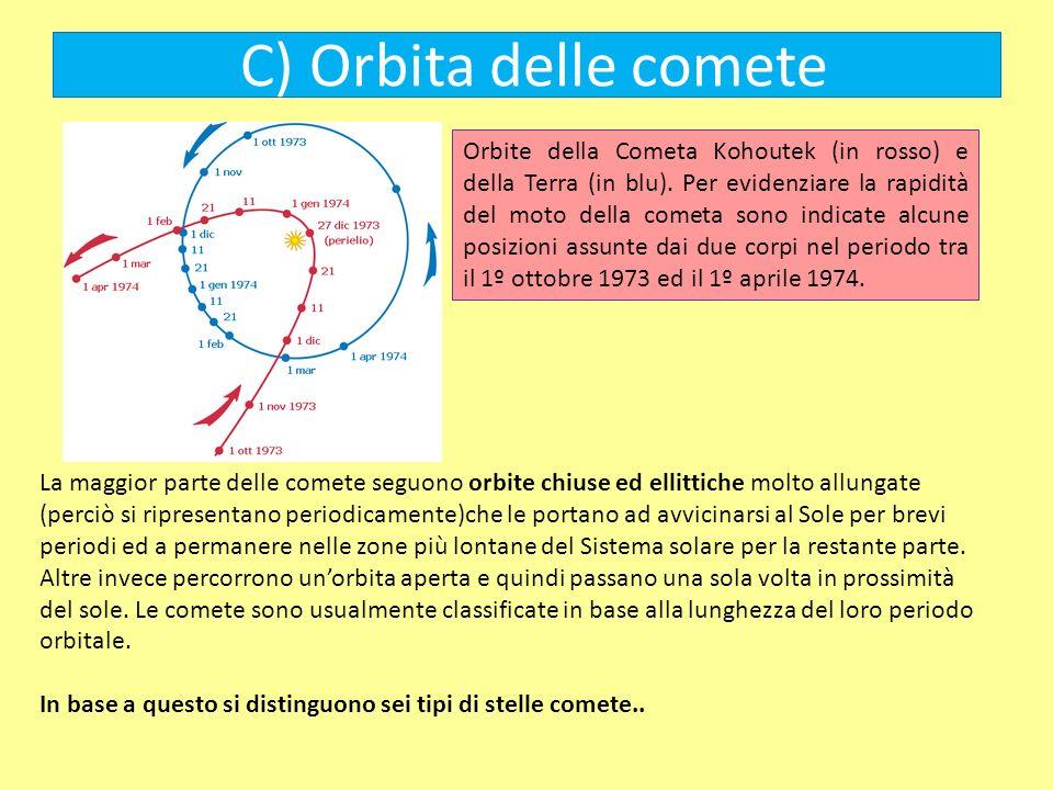 C) Orbita delle comete Orbite della Cometa Kohoutek (in rosso) e della Terra (in blu). Per evidenziare la rapidità del moto della cometa sono indicate