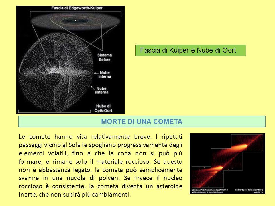 MORTE DI UNA COMETA Le comete hanno vita relativamente breve. I ripetuti passaggi vicino al Sole le spogliano progressivamente degli elementi volatili