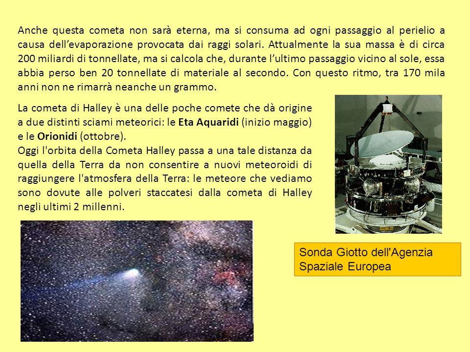 Sonda Giotto dell'Agenzia Spaziale Europea Anche questa cometa non sarà eterna, ma si consuma ad ogni passaggio al perielio a causa dellevaporazione p