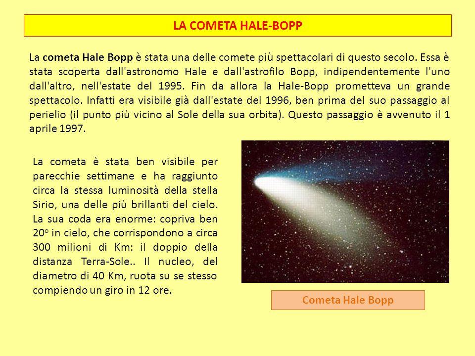 LA COMETA HALE-BOPP La cometa Hale Bopp è stata una delle comete più spettacolari di questo secolo. Essa è stata scoperta dall'astronomo Hale e dall'a