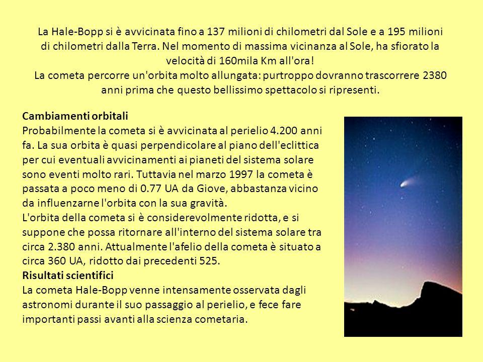 La Hale-Bopp si è avvicinata fino a 137 milioni di chilometri dal Sole e a 195 milioni di chilometri dalla Terra. Nel momento di massima vicinanza al