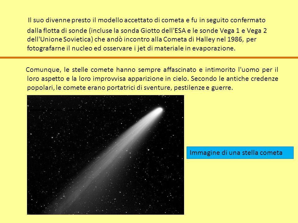 B) La struttura delle comete Non appena la cometa si avvicina a poche centinaia di milioni di chilometri dal Sole, il ghiaccio che contiene incomincia a vaporizzare, formando attorno al nucleo roccioso una nube sferoidale di gas e polveri, ossia una grande ma rarefatta atmosfera detta chioma.