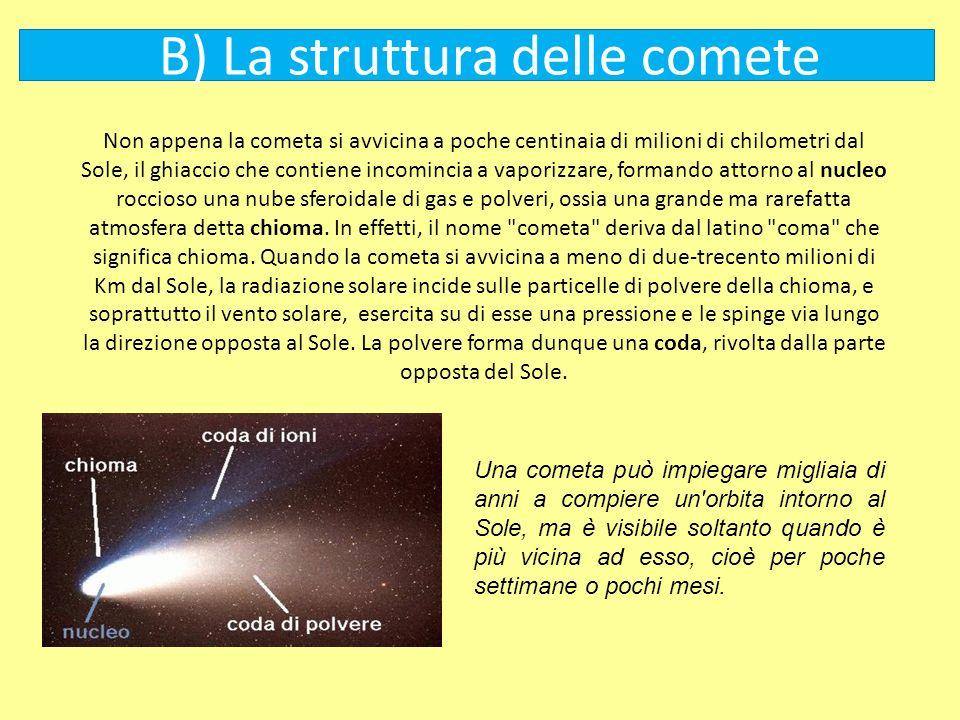 B) La struttura delle comete Non appena la cometa si avvicina a poche centinaia di milioni di chilometri dal Sole, il ghiaccio che contiene incomincia
