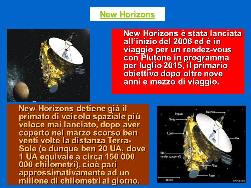 New Horizons New Horizons è stata lanciata allinizio del 2006 ed è in viaggio per un rendez-vous con Plutone in programma per luglio 2015, il primario