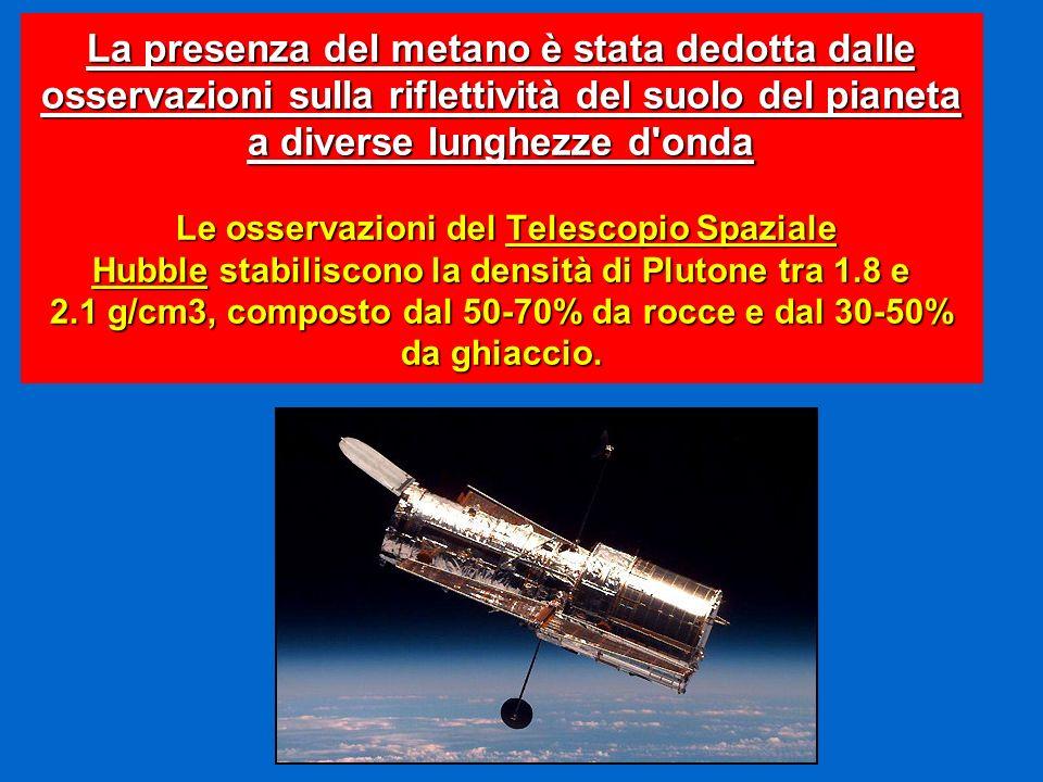 La presenza del metano è stata dedotta dalle osservazioni sulla riflettività del suolo del pianeta a diverse lunghezze d'onda Le osservazioni del Tele