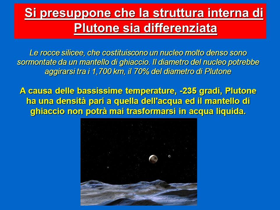 Si presuppone che la struttura interna di Plutone sia differenziata Le rocce silicee, che costituiscono un nucleo molto denso sono sormontate da un ma
