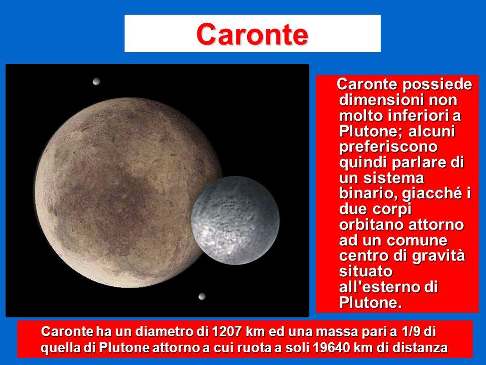 Caronte Caronte possiede dimensioni non molto inferiori a Plutone; alcuni preferiscono quindi parlare di un sistema binario, giacché i due corpi orbit