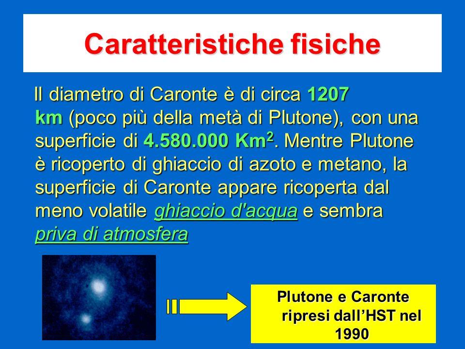 Caratteristiche fisiche Il diametro di Caronte è di circa 1207 km (poco più della metà di Plutone), con una superficie di 4.580.000 Km 2. Mentre Pluto