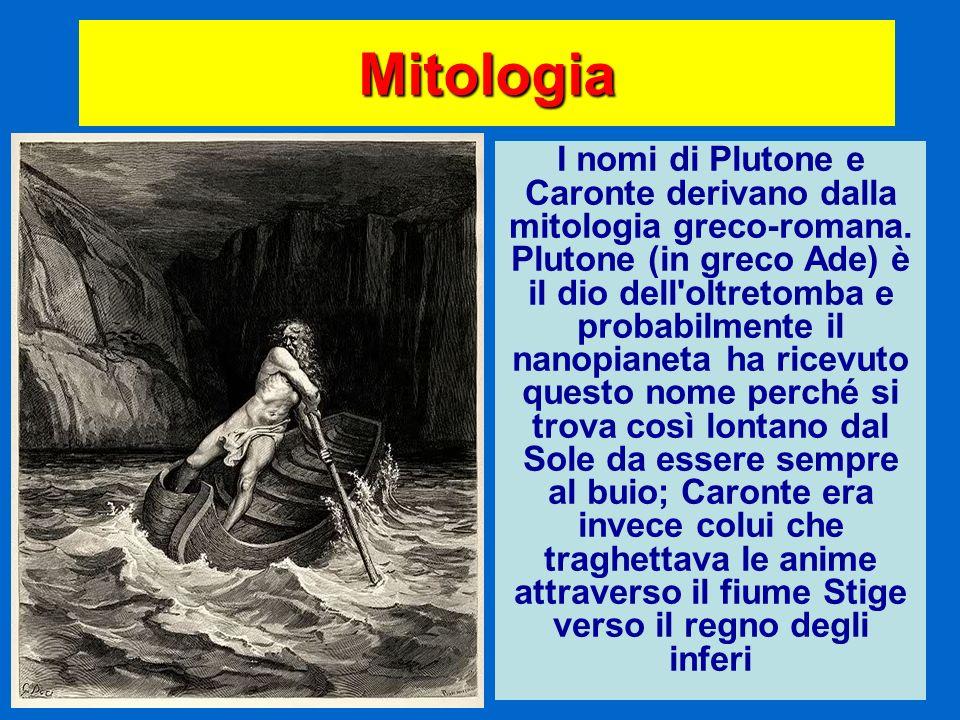 Mitologia I nomi di Plutone e Caronte derivano dalla mitologia greco-romana. Plutone (in greco Ade) è il dio dell'oltretomba e probabilmente il nanopi