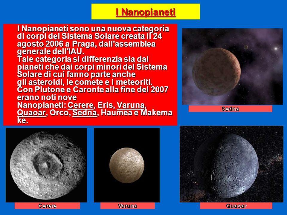 I Nanopianeti sono una nuova categoria di corpi del Sistema Solare creata il 24 agosto 2006 a Praga, dall'assemblea generale dell'IAU. Tale categoria