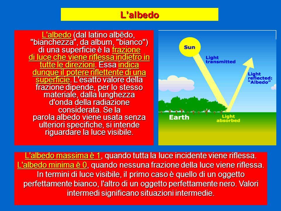 Lalbedo L'albedo (dal latino albēdo,