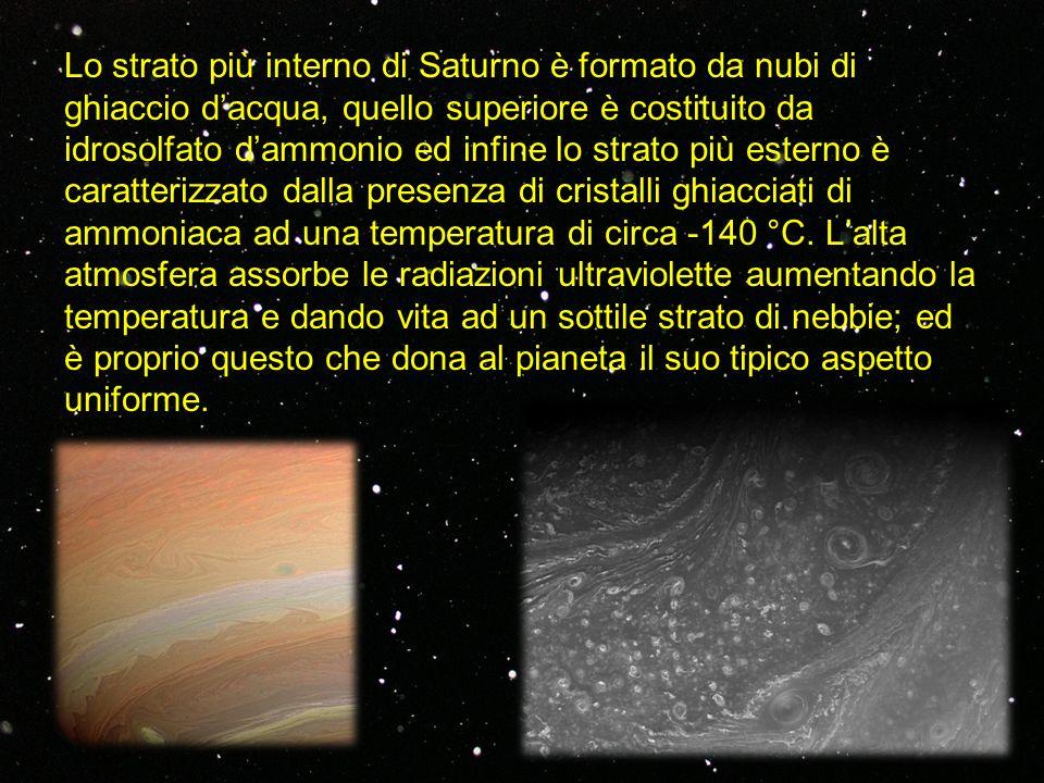 Lo strato più interno di Saturno è formato da nubi di ghiaccio dacqua, quello superiore è costituito da idrosolfato dammonio ed infine lo strato più e