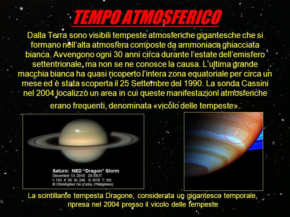 TEMPO ATMOSFERICO Dalla Terra sono visibili tempeste atmosferiche gigantesche che si formano nellalta atmosfera composte da ammoniaca ghiacciata bianc