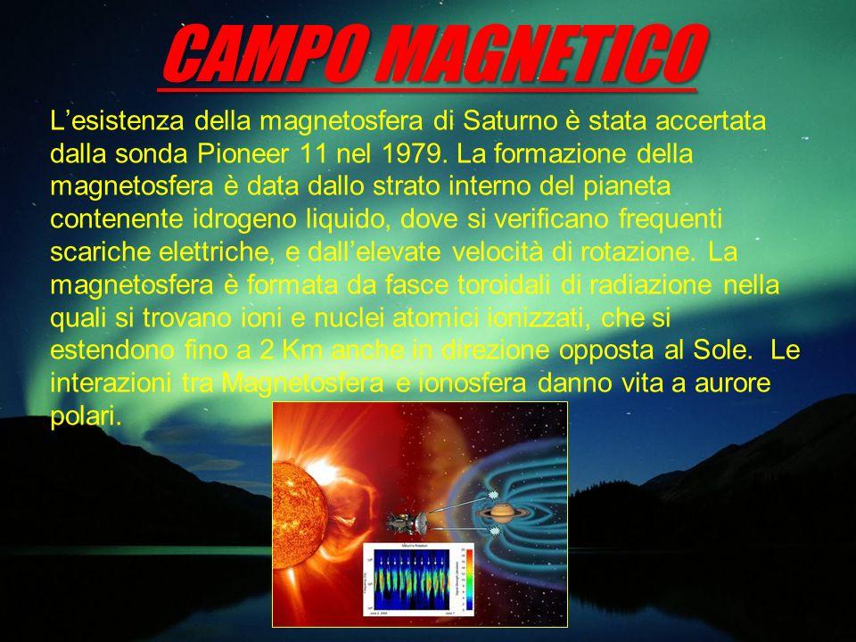 CAMPO MAGNETICO Lesistenza della magnetosfera di Saturno è stata accertata dalla sonda Pioneer 11 nel 1979. La formazione della magnetosfera è data da