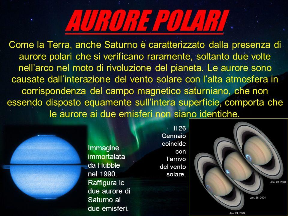 AURORE POLARI Come la Terra, anche Saturno è caratterizzato dalla presenza di aurore polari che si verificano raramente, soltanto due volte nellarco n