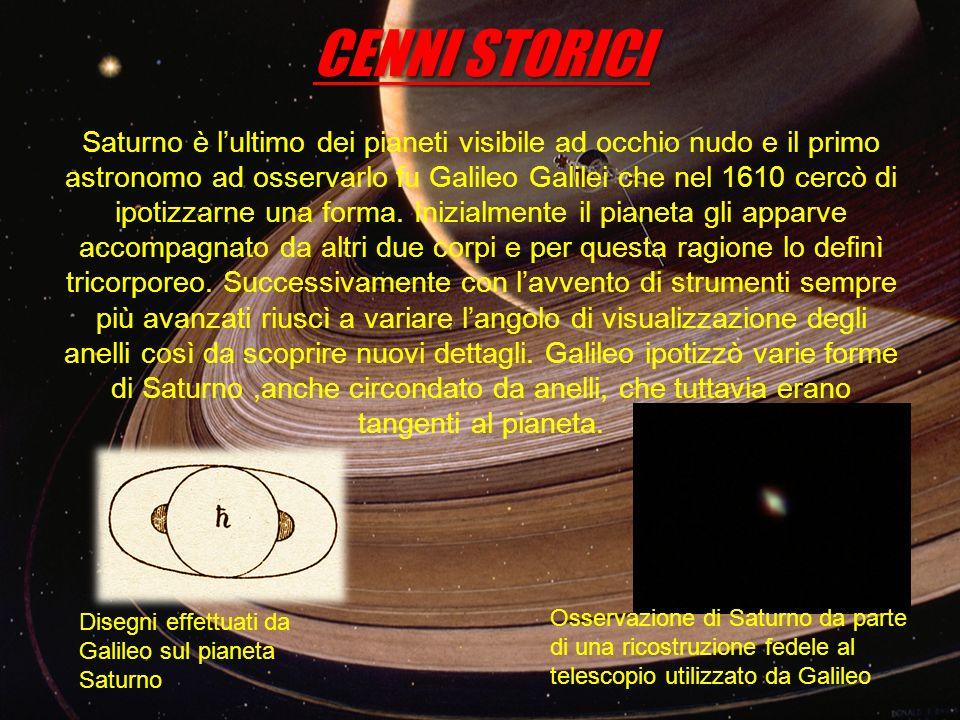 CENNI STORICI Saturno è lultimo dei pianeti visibile ad occhio nudo e il primo astronomo ad osservarlo fu Galileo Galilei che nel 1610 cercò di ipotiz