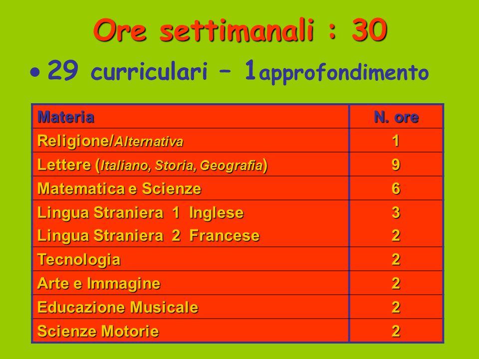 Ore settimanali : 30 29 curriculari – 1 approfondimento Materia N. ore Religione/ Alternativa 1 Lettere ( Italiano, Storia, Geografia ) 9 Matematica e