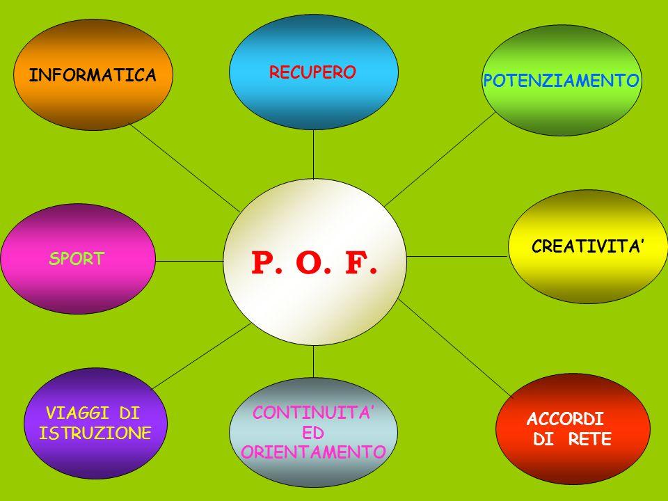 P. O. F. POTENZIAMENTO RECUPERO CONTINUITA ED ORIENTAMENTO ACCORDI DI RETE CREATIVITA INFORMATICA VIAGGI DI ISTRUZIONE SPORT