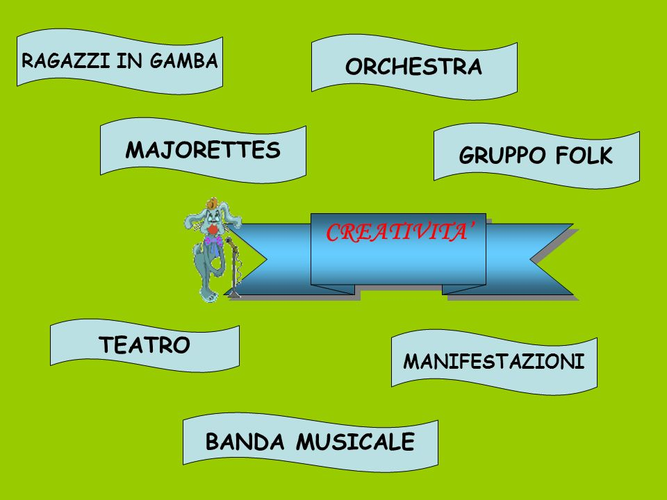 CREATIVITA CREATIVITA RAGAZZI IN GAMBA MAJORETTES ORCHESTRA TEATRO GRUPPO FOLK MANIFESTAZIONI BANDA MUSICALE