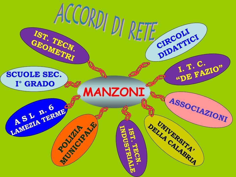 MANZONI I. T. C. DE FAZIO SCUOLE SEC. I° GRADO IST. TECN. GEOMETRI CIRCOLI DIDATTICI UNIVERSITA DELLA CALABRIA A S L n. 6 LAMEZIA TERME IST. TECN. IND