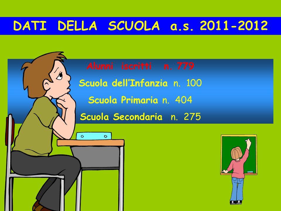 DATI DELLA SCUOLA a.s. 2011-2012 Alunni iscritti n. 779 Scuola dellInfanzia n. 100 Scuola Primaria n. 404 Scuola Secondaria n. 275