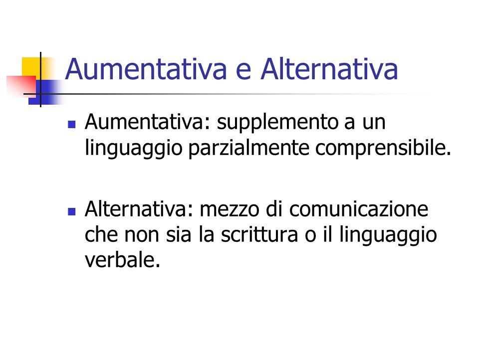 Aumentativa e Alternativa Aumentativa: supplemento a un linguaggio parzialmente comprensibile. Alternativa: mezzo di comunicazione che non sia la scri