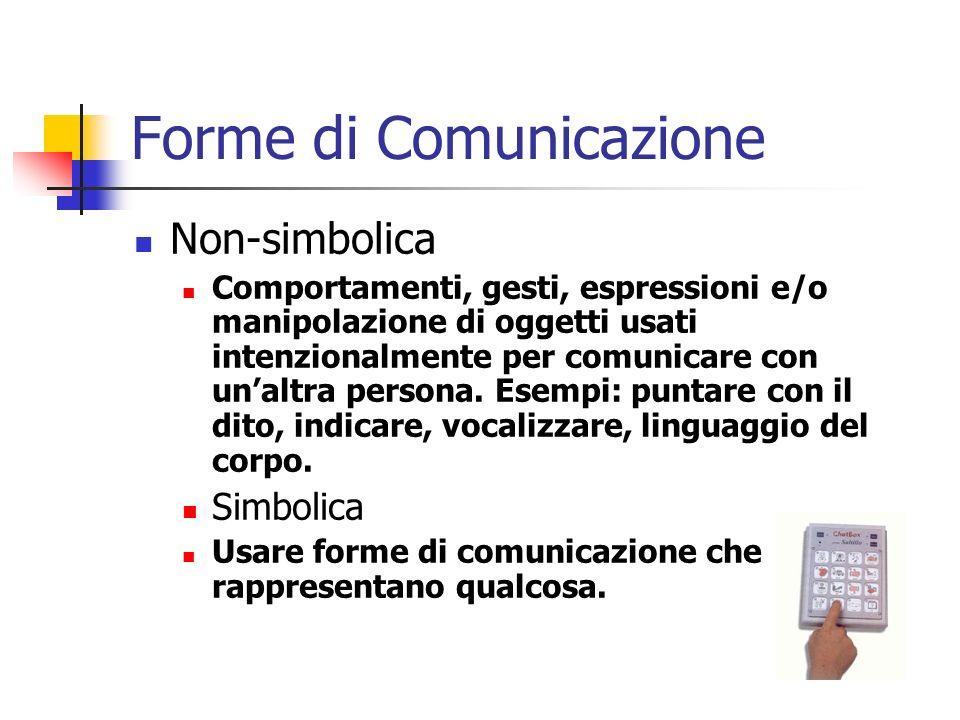 Forme di Comunicazione Non-simbolica Comportamenti, gesti, espressioni e/o manipolazione di oggetti usati intenzionalmente per comunicare con unaltra