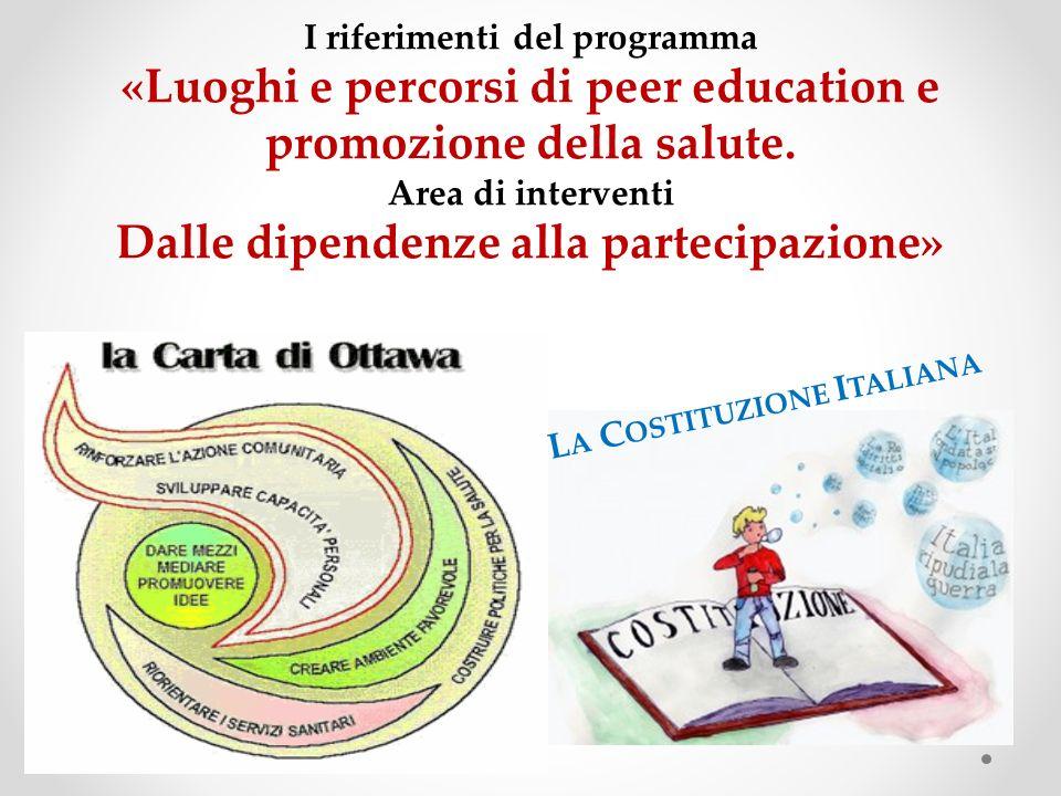 I riferimenti del programma «Luoghi e percorsi di peer education e promozione della salute.