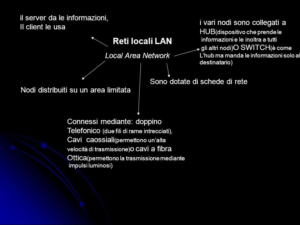 Le reti geografiche : WLAN (wireless local area network): -facilità e velocità di installazione -possibilità di mobilità dellutente MAN (metropolitan area network): -ha le stesse caratteristiche di una LAN ma si estende su unarea più vasta WAN (wide area network): -alto numero di nodi connessi tra loro su un territorio vasto