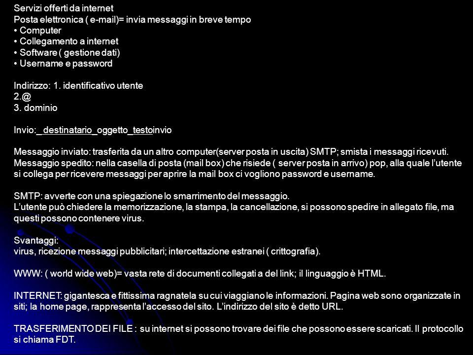 Servizi offerti da internet Posta elettronica ( e-mail)= invia messaggi in breve tempo Computer Collegamento a internet Software ( gestione dati) User