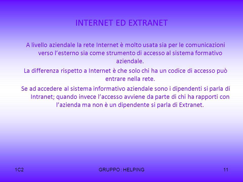 1C2GRUPPO : HELPING11 INTERNET ED EXTRANET A livello aziendale la rete Internet è molto usata sia per le comunicazioni verso lesterno sia come strumento di accesso al sistema formativo aziendale.