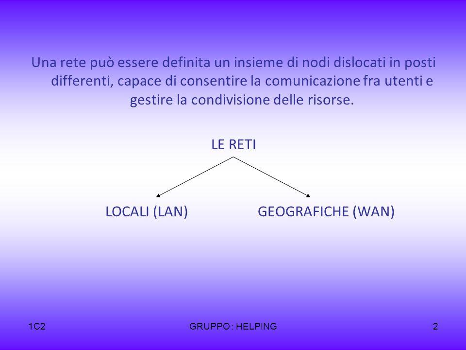 1C2GRUPPO : HELPING2 Una rete può essere definita un insieme di nodi dislocati in posti differenti, capace di consentire la comunicazione fra utenti e gestire la condivisione delle risorse.