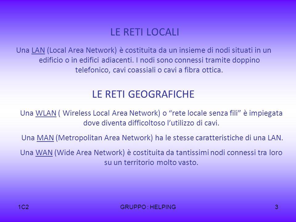 1C2GRUPPO : HELPING3 LE RETI LOCALI Una LAN (Local Area Network) è costituita da un insieme di nodi situati in un edificio o in edifici adiacenti. I n