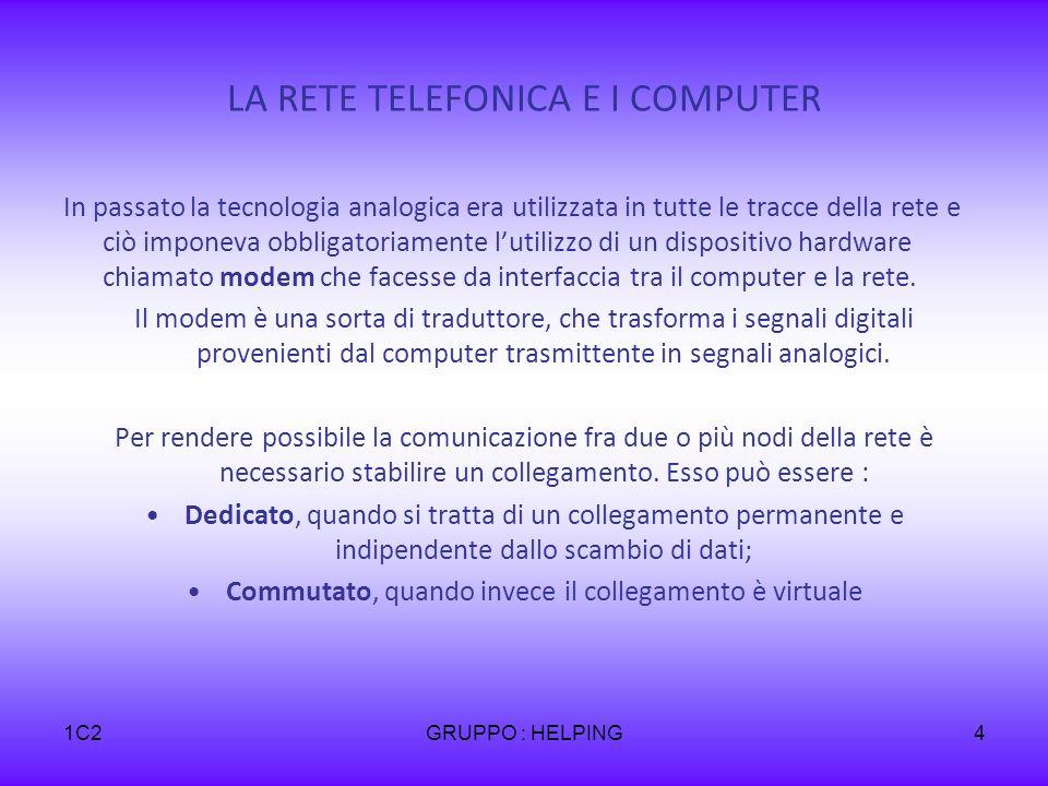 1C2GRUPPO : HELPING4 LA RETE TELEFONICA E I COMPUTER In passato la tecnologia analogica era utilizzata in tutte le tracce della rete e ciò imponeva obbligatoriamente lutilizzo di un dispositivo hardware chiamato modem che facesse da interfaccia tra il computer e la rete.