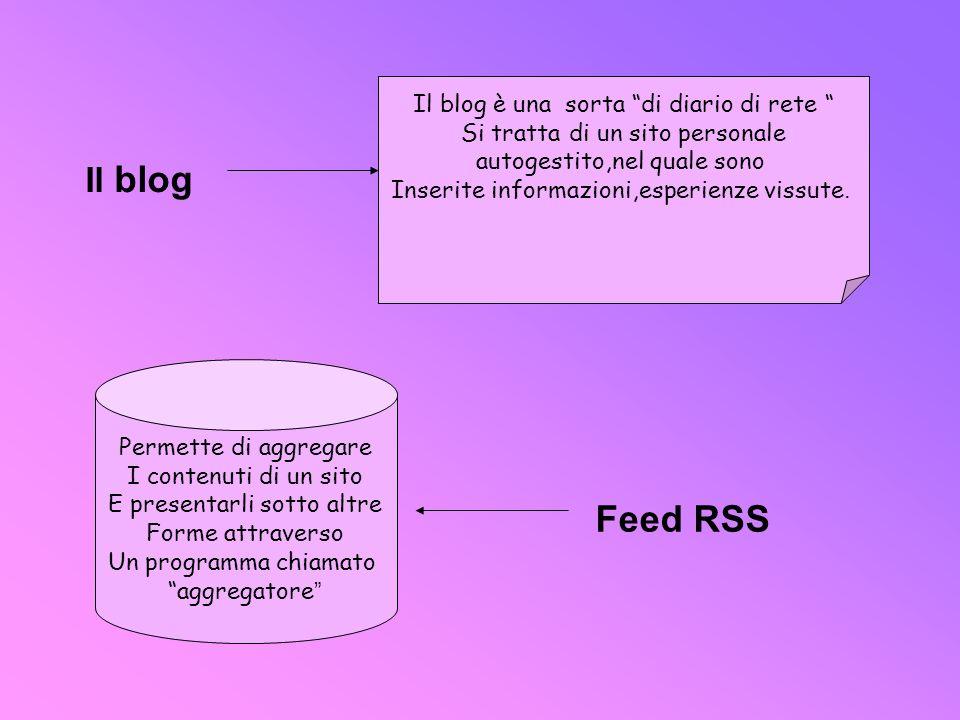 Il blog è una sorta di diario di rete Si tratta di un sito personale autogestito,nel quale sono Inserite informazioni,esperienze vissute. Il blog Feed