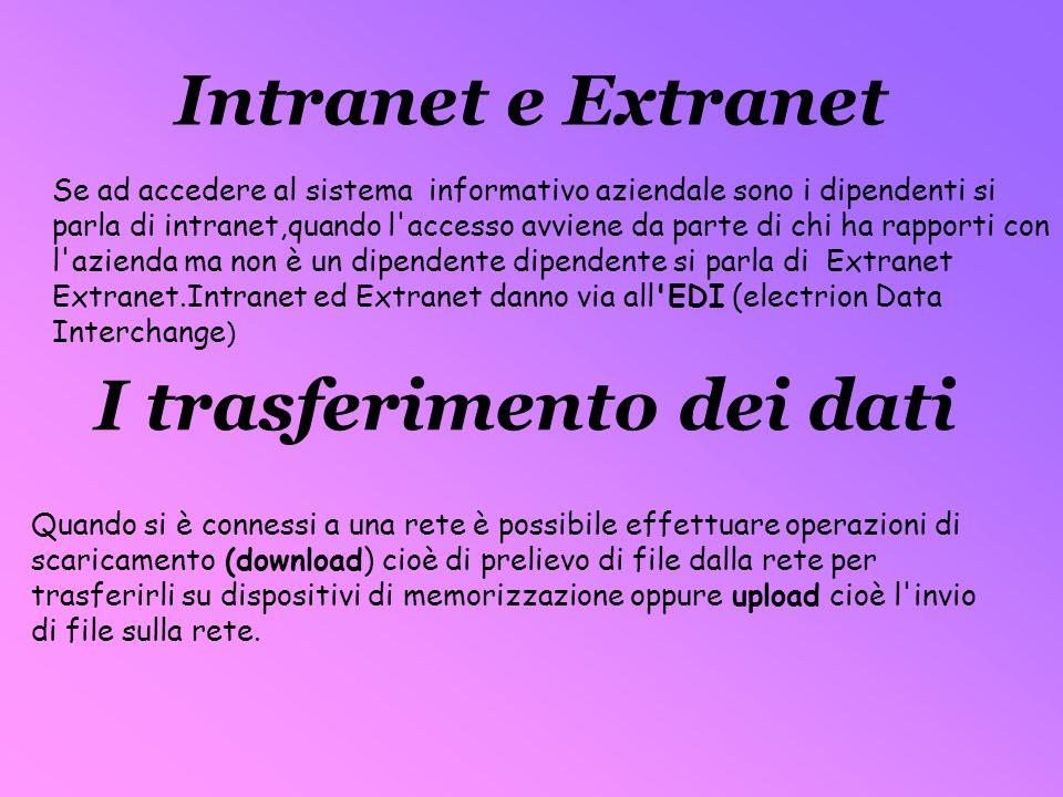Intranet e Extranet Se ad accedere al sistema informativo aziendale sono i dipendenti si parla di intranet,quando l'accesso avviene da parte di chi ha