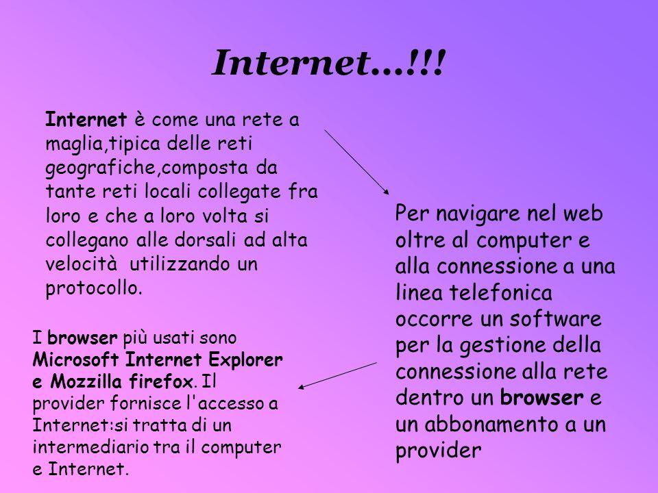 Internet...!!! Internet è come una rete a maglia,tipica delle reti geografiche,composta da tante reti locali collegate fra loro e che a loro volta si