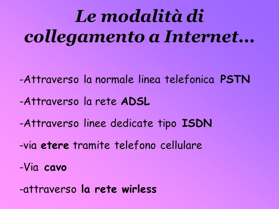 Le modalità di collegamento a Internet... -Attraverso la normale linea telefonica PSTN -Attraverso la rete ADSL -Attraverso linee dedicate tipo ISDN -