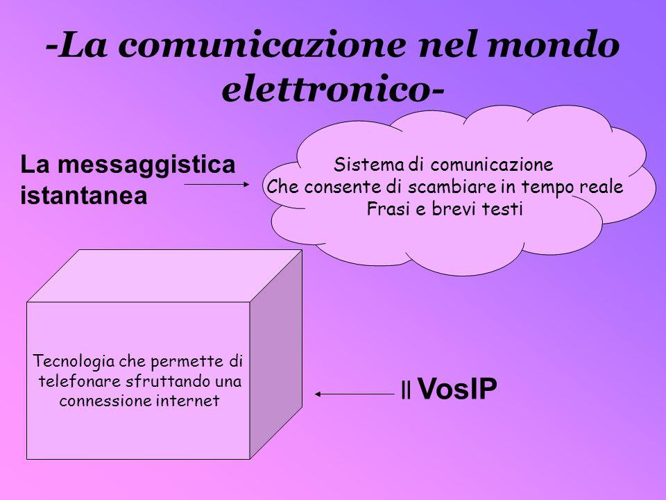 -La comunicazione nel mondo elettronico- La messaggistica istantanea Sistema di comunicazione Che consente di scambiare in tempo reale Frasi e brevi t