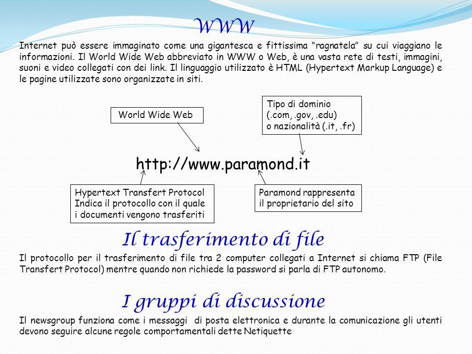 WWW Internet può essere immaginato come una gigantesca e fittissima ragnatela su cui viaggiano le informazioni. Il World Wide Web abbreviato in WWW o